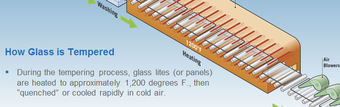 Heat-Treated Glass: It's All About the Pressure